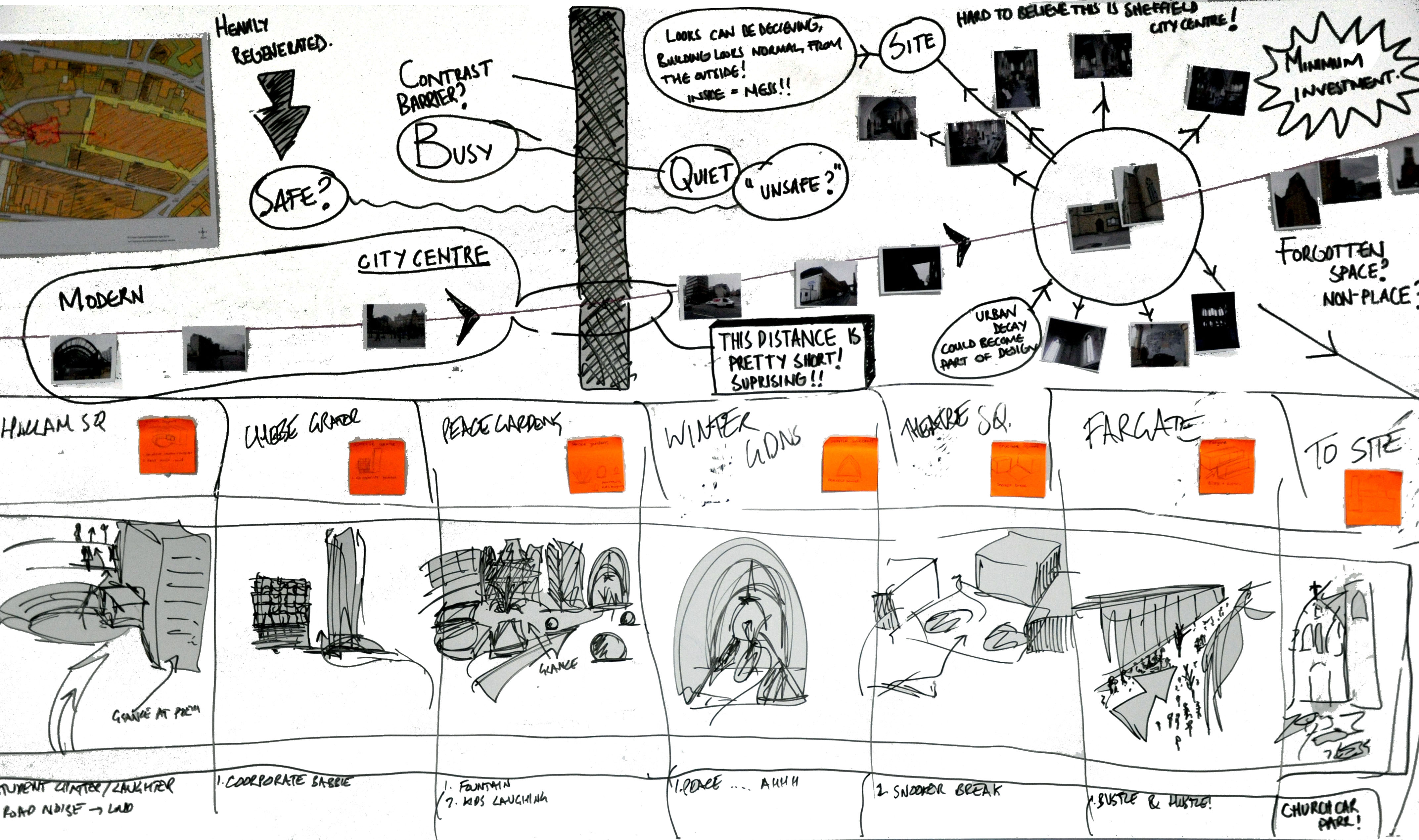 Storyboard Interior Design Instainteriorus