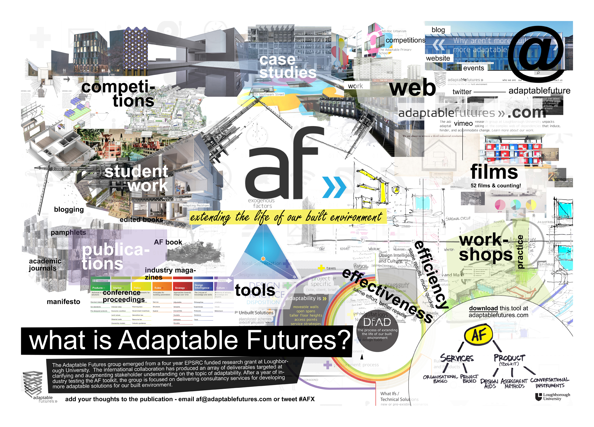 adaptable futures